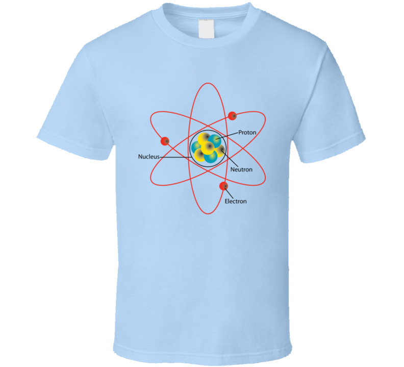 Atoms To Molecules Science Geek Fun Fan T Shirt