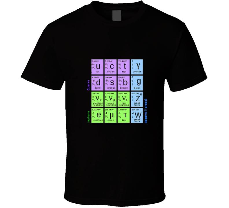 Standard Model Physics Black T-shirt