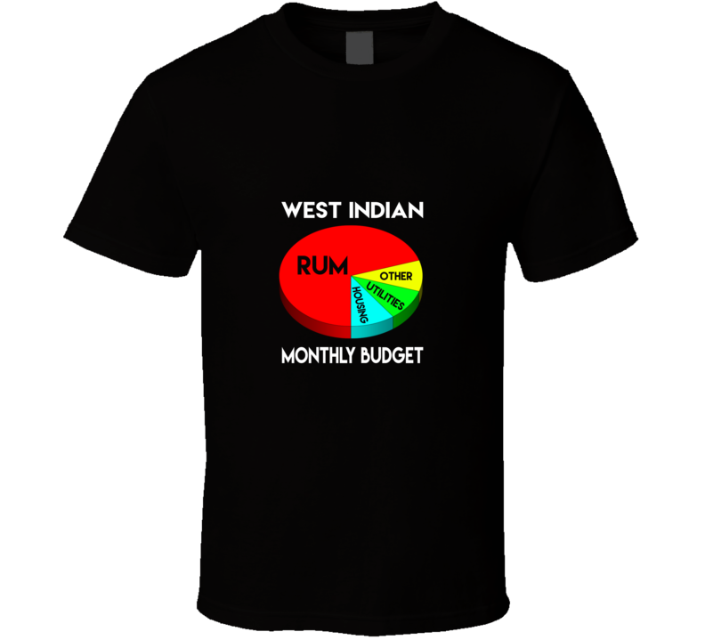 West Indian Monthly Budget T Shirt