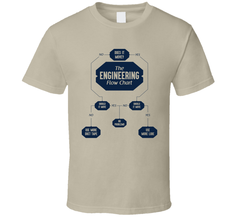Engineering Flow Chart Funny Engineer Problem Solution T Shirt