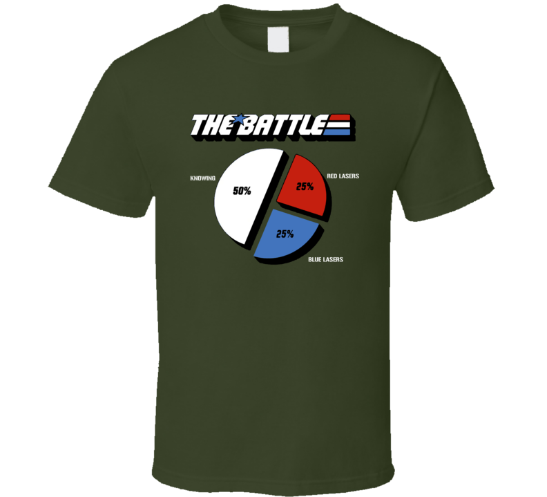 Gi Joe Knowing Is Half The Battle Pie Chart T Shirt
