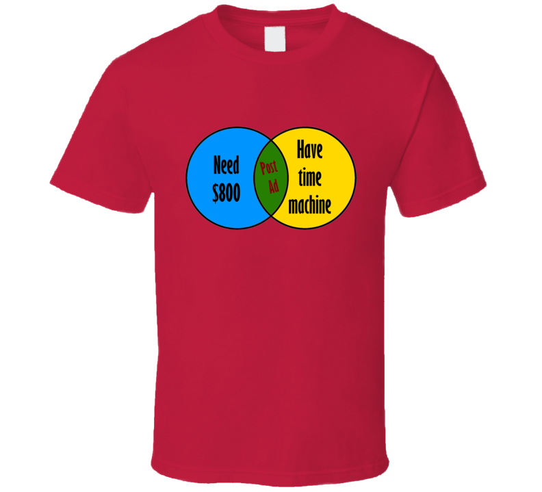 Big Bang Theory Sheldon Time Machine Venn Diagram Great Gift For
