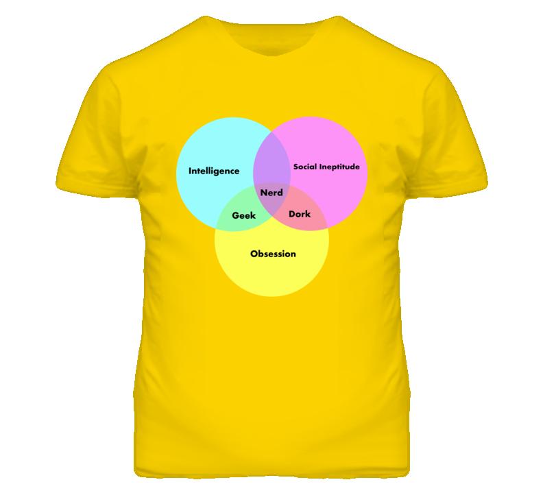 Funny Venn Diagram Nerd Dork Geek Social Ineptitude Intelligence And